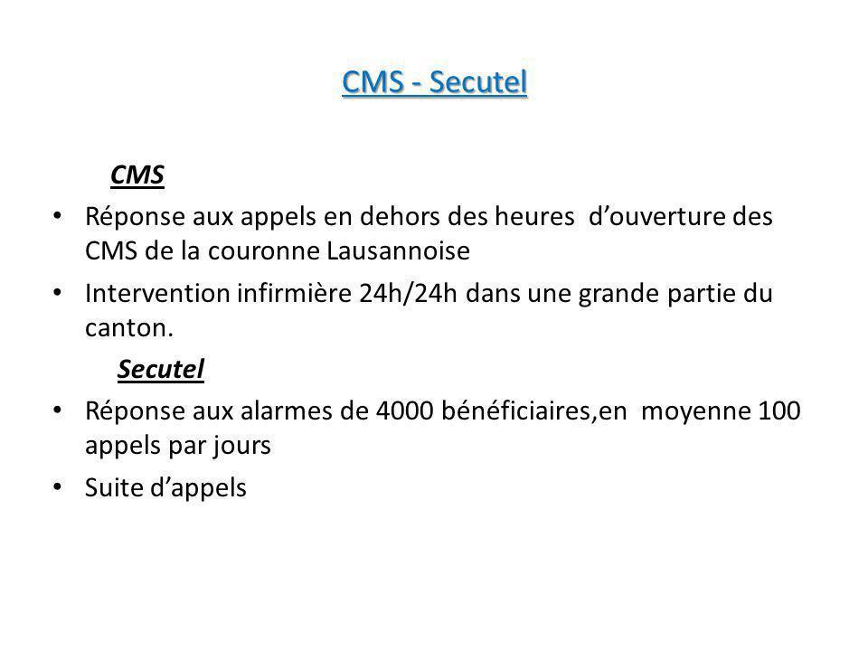 CMS - Secutel CMS Réponse aux appels en dehors des heures douverture des CMS de la couronne Lausannoise Intervention infirmière 24h/24h dans une grand