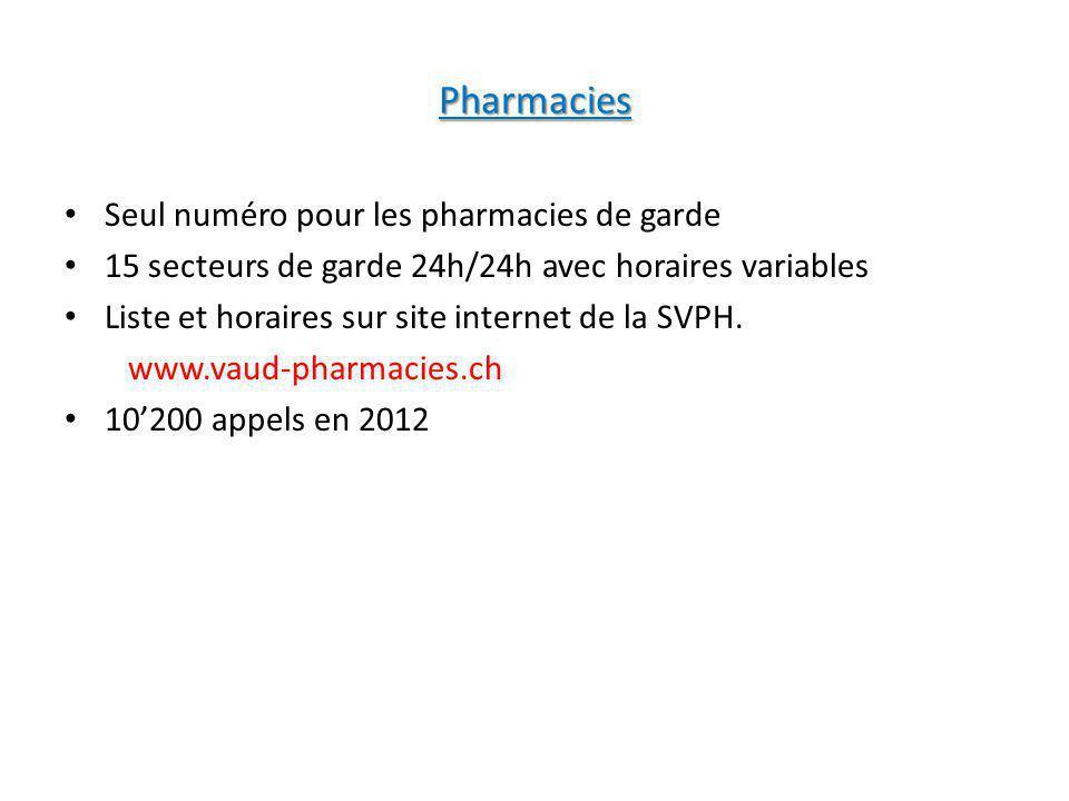 Pharmacies Seul numéro pour les pharmacies de garde 15 secteurs de garde 24h/24h avec horaires variables Liste et horaires sur site internet de la SVP