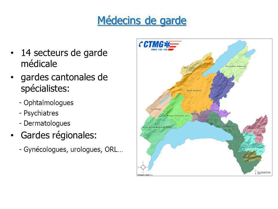Médecins de garde 14 secteurs de garde médicale gardes cantonales de spécialistes: - Ophtalmologues - Psychiatres - Dermatologues Gardes régionales: -