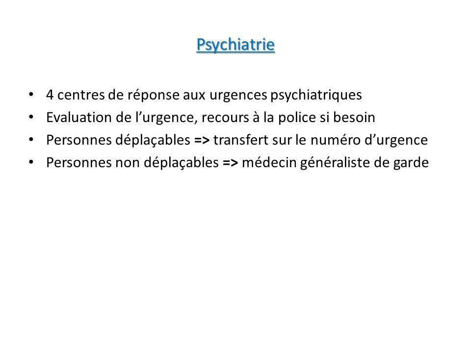 Psychiatrie 4 centres de réponse aux urgences psychiatriques Evaluation de lurgence, recours à la police si besoin Personnes déplaçables => transfert
