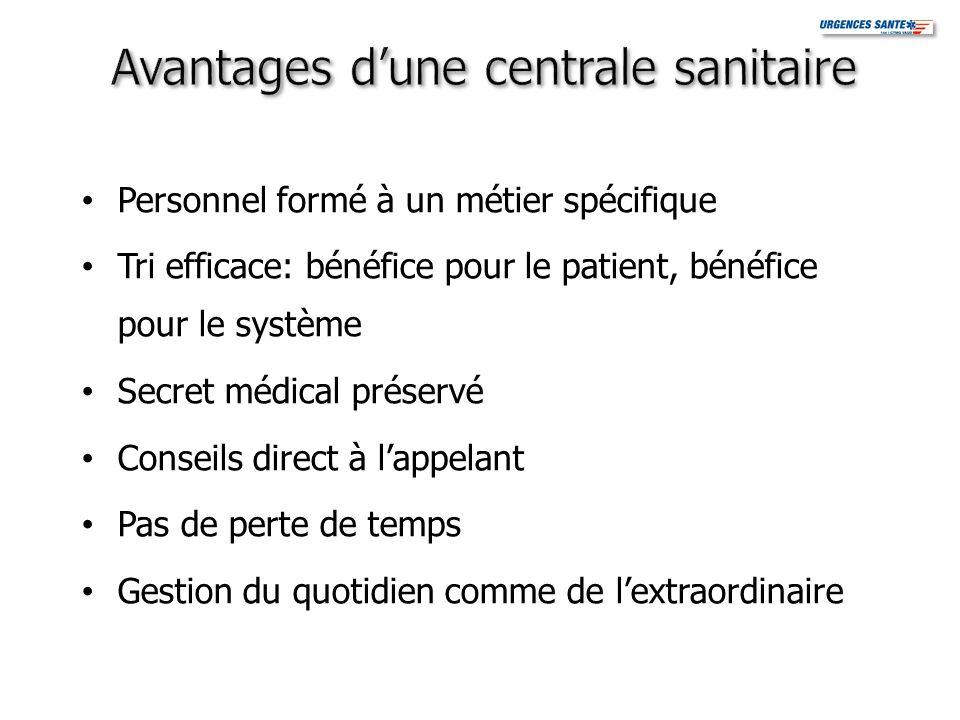 Personnel formé à un métier spécifique Tri efficace: bénéfice pour le patient, bénéfice pour le système Secret médical préservé Conseils direct à lapp