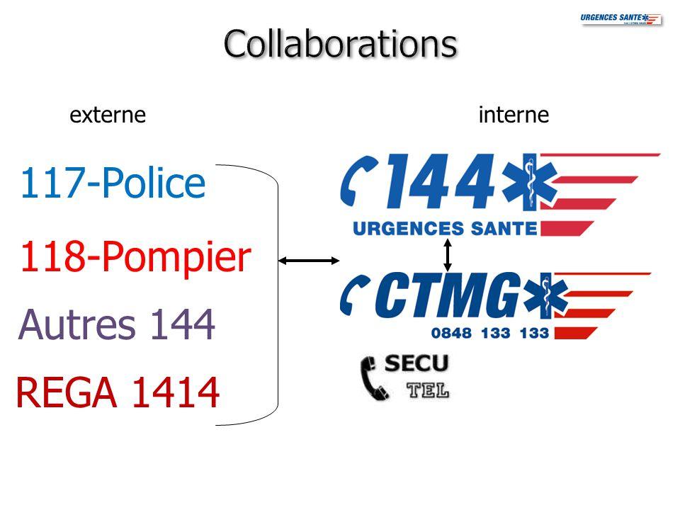 117-Police 118-Pompier Autres 144 REGA 1414 externeinterne