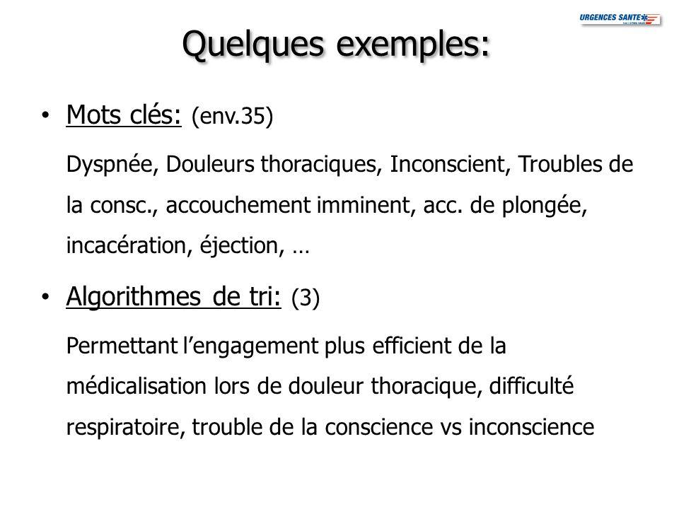 Quelques exemples: Mots clés: (env.35) Dyspnée, Douleurs thoraciques, Inconscient, Troubles de la consc., accouchement imminent, acc.