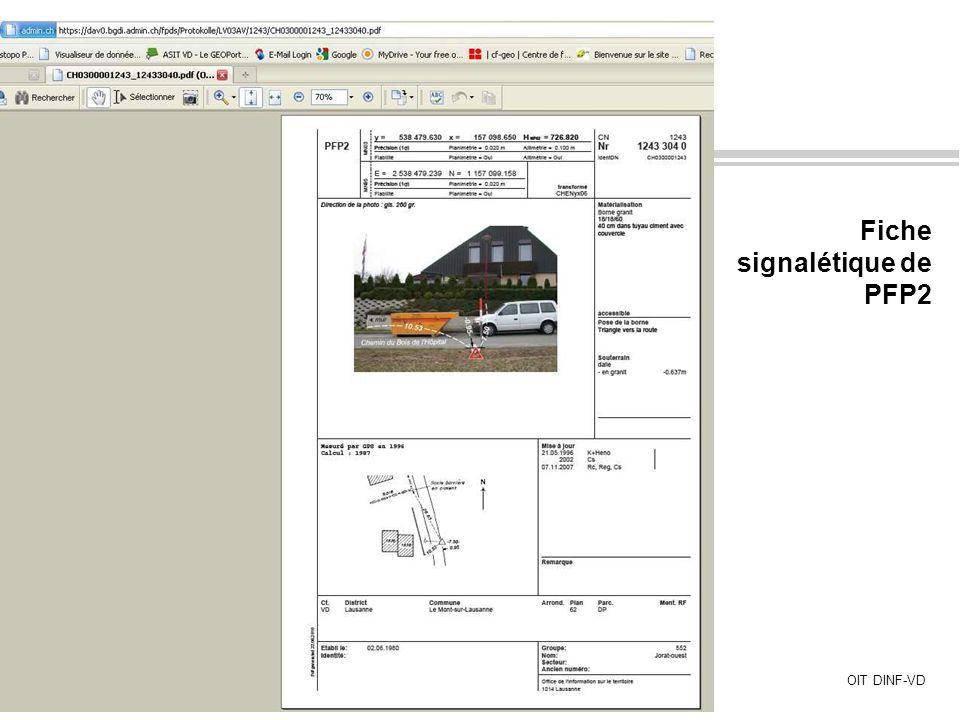 Info FPDS, juillet 2010Page 6OIT DINF-VD Fiche signalétique de PFP2