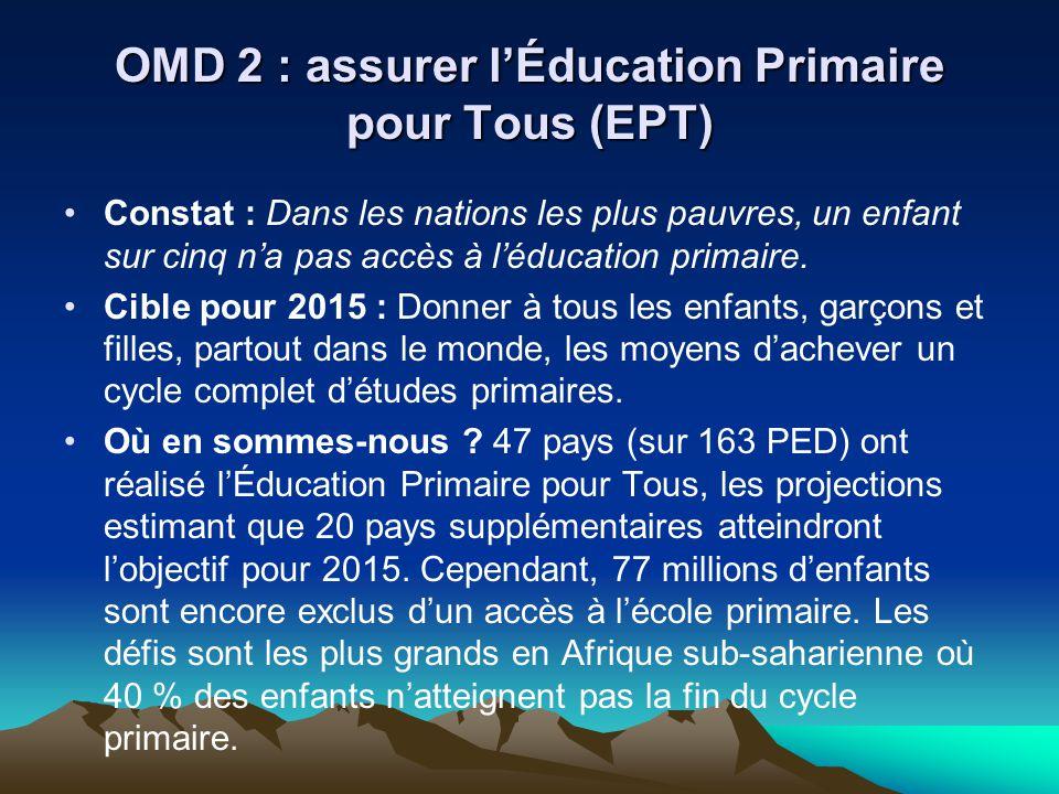 OMD 2 : assurer lÉducation Primaire pour Tous (EPT) Constat : Dans les nations les plus pauvres, un enfant sur cinq na pas accès à léducation primaire