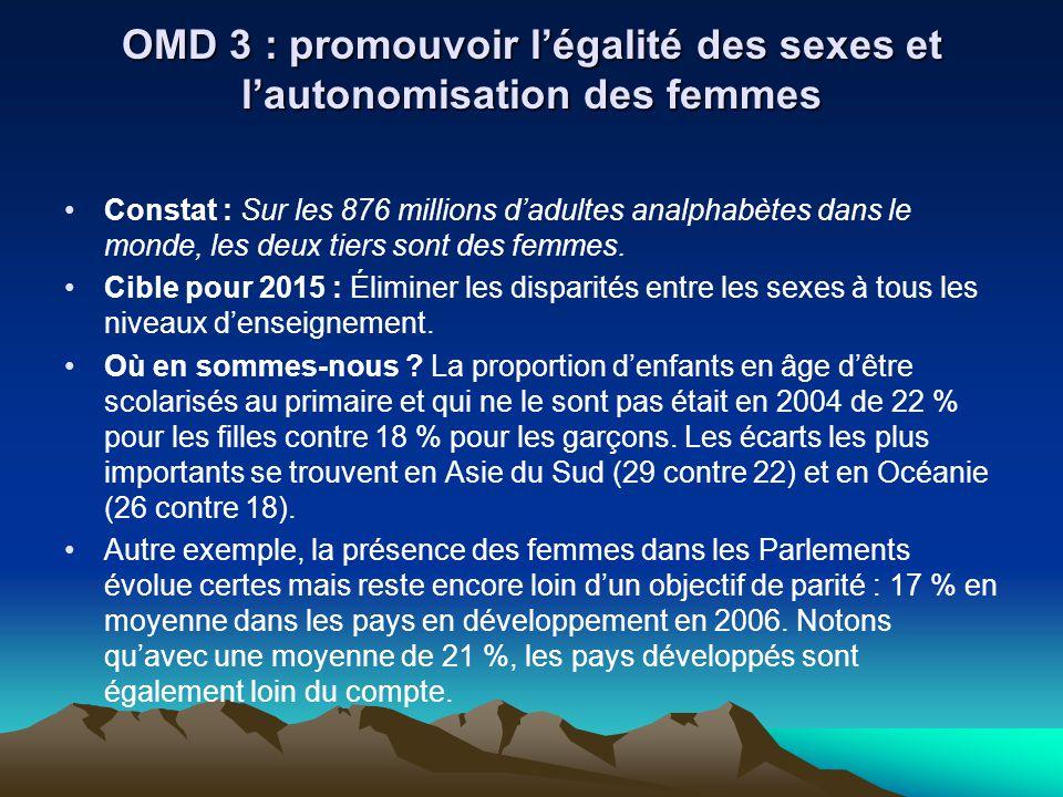 OMD 3 : promouvoir légalité des sexes et lautonomisation des femmes Constat : Sur les 876 millions dadultes analphabètes dans le monde, les deux tiers