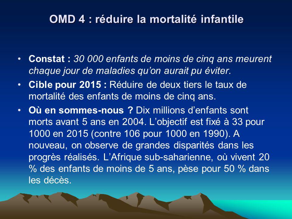 OMD 4 : réduire la mortalité infantile Constat : 30 000 enfants de moins de cinq ans meurent chaque jour de maladies quon aurait pu éviter. Cible pour