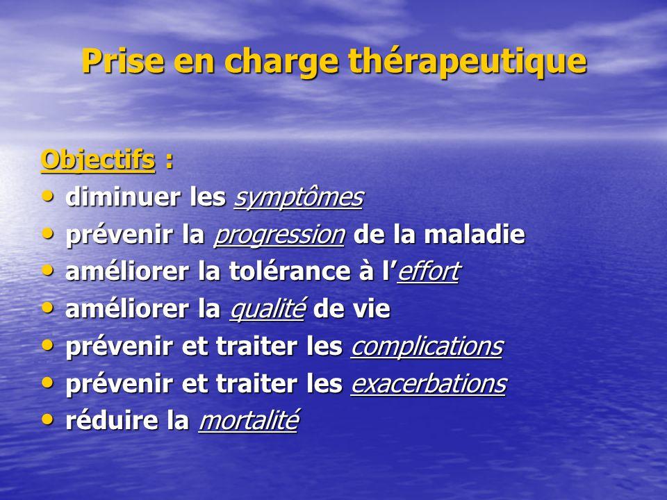 Objectifs : diminuer les symptômes diminuer les symptômes prévenir la progression de la maladie prévenir la progression de la maladie améliorer la tol