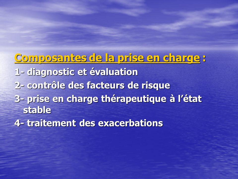 Composantes de la prise en charge : 1- diagnostic et évaluation 2- contrôle des facteurs de risque 3- prise en charge thérapeutique à létat stable 4-