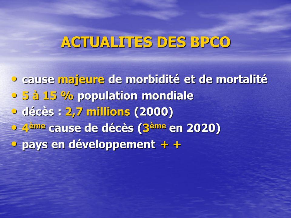 cause majeure de morbidité et de mortalité cause majeure de morbidité et de mortalité 5 à 15 % population mondiale 5 à 15 % population mondiale décès