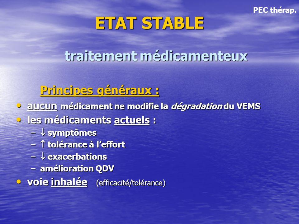 traitement médicamenteux Principes généraux : Principes généraux : aucun médicament ne modifie la dégradation du VEMS aucun médicament ne modifie la d