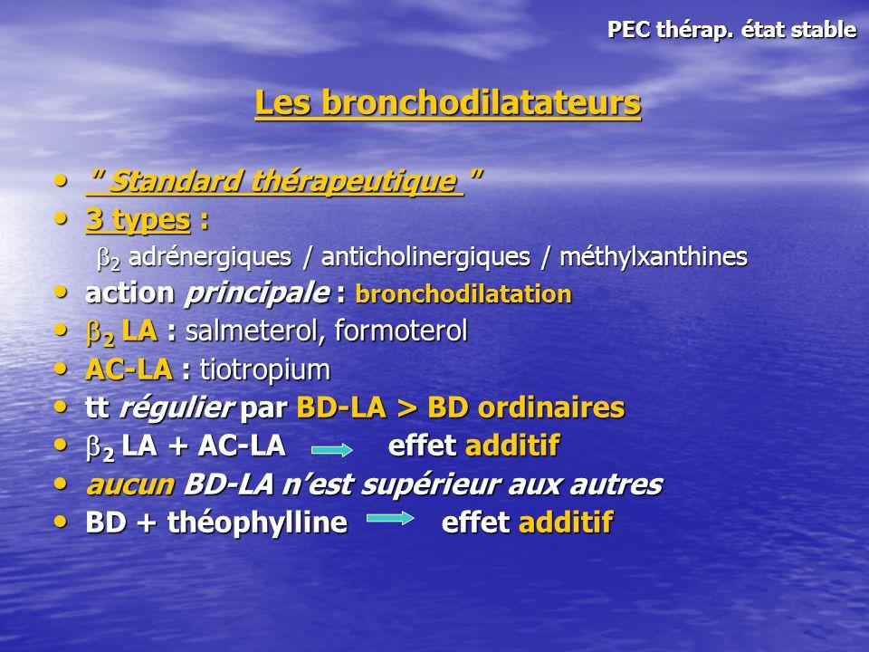Les bronchodilatateurs Les bronchodilatateurs
