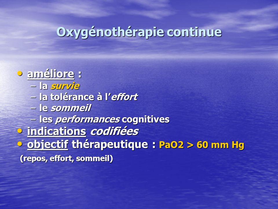 Oxygénothérapie continue améliore : améliore : –la survie –la tolérance à leffort –le sommeil –les performances cognitives indications codifiées indic
