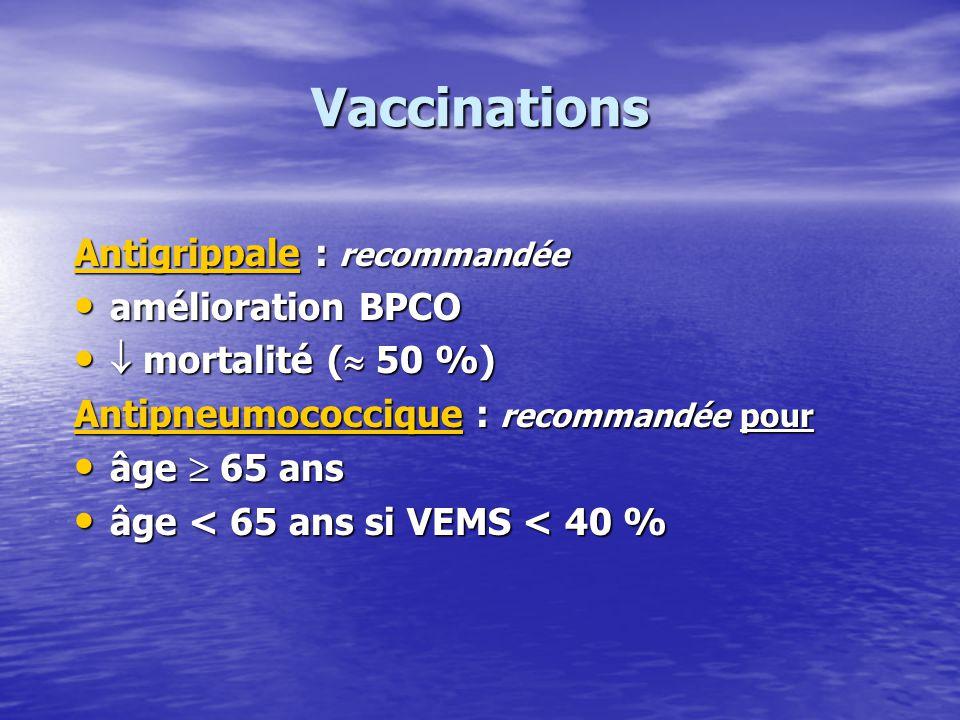 Vaccinations Antigrippale : recommandée amélioration BPCO amélioration BPCO mortalité ( 50 %) mortalité ( 50 %) Antipneumococcique : recommandée pour