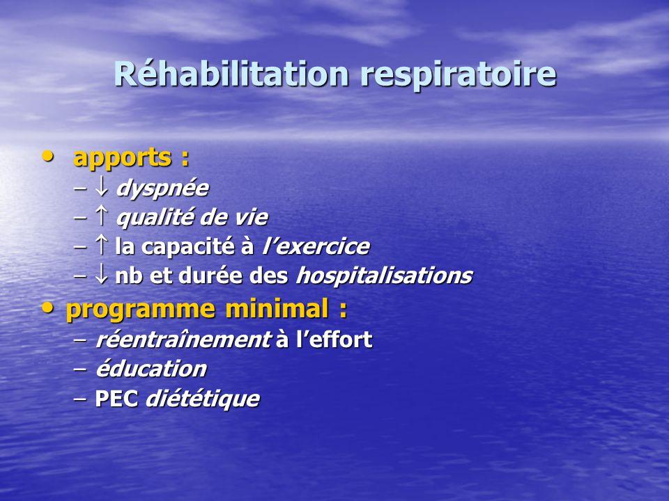 Réhabilitation respiratoire apports : apports : – dyspnée – qualité de vie – la capacité à lexercice – nb et durée des hospitalisations programme mini