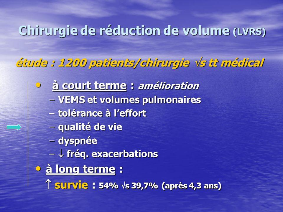 Chirurgie de réduction de volume (LVRS) à court terme : amélioration à court terme : amélioration –VEMS et volumes pulmonaires –tolérance à leffort –q