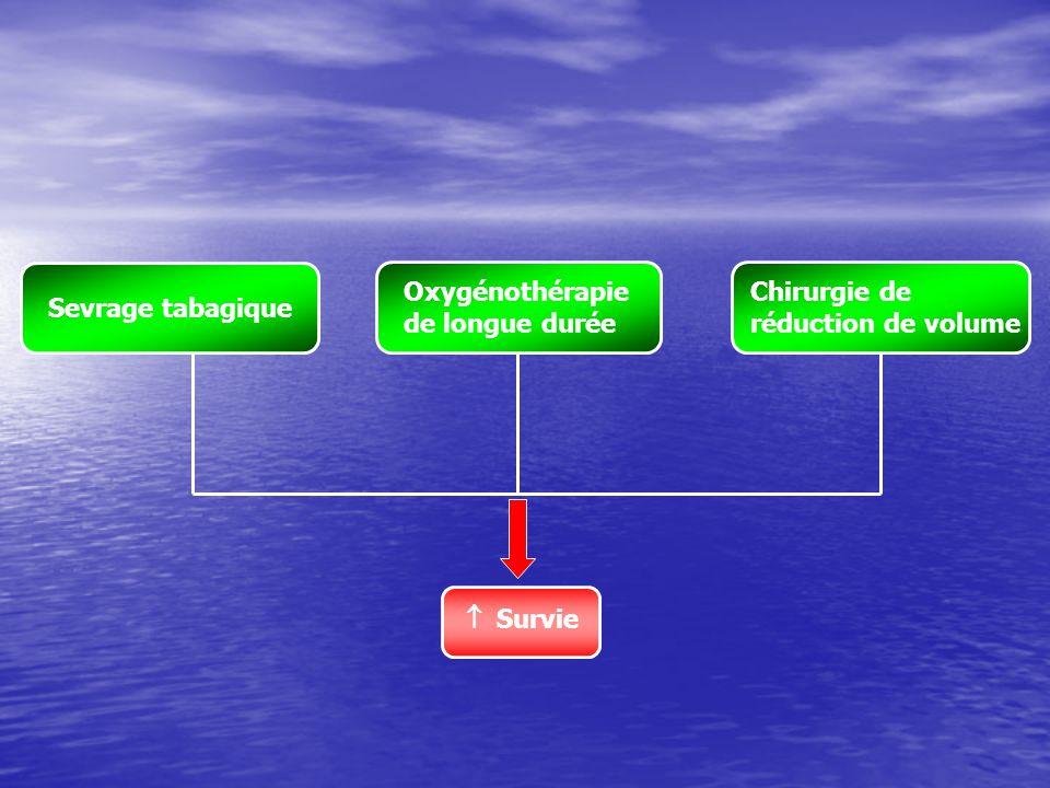 Sevrage tabagique Oxygénothérapie de longue durée Chirurgie de réduction de volume Survie