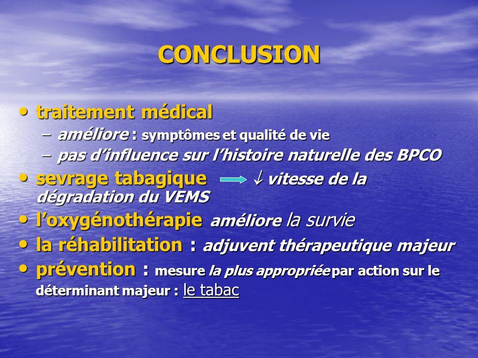 CONCLUSION traitement médical traitement médical –améliore : symptômes et qualité de vie –pas dinfluence sur lhistoire naturelle des BPCO sevrage taba