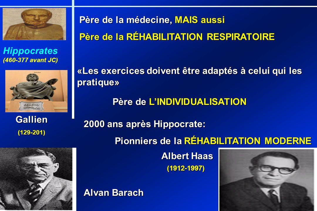 Père de la médecine, MAIS aussi Père de la RÉHABILITATION RESPIRATOIRE Hippocrates (460-377 avant JC) Père de LINDIVIDUALISATION «Les exercices doivent être adaptés à celui qui les pratique» Gallien(129-201) Alvan Barach 2000 ans après Hippocrate: Pionniers de la RÉHABILITATION MODERNE Pionniers de la RÉHABILITATION MODERNE Albert Haas (1912-1997)