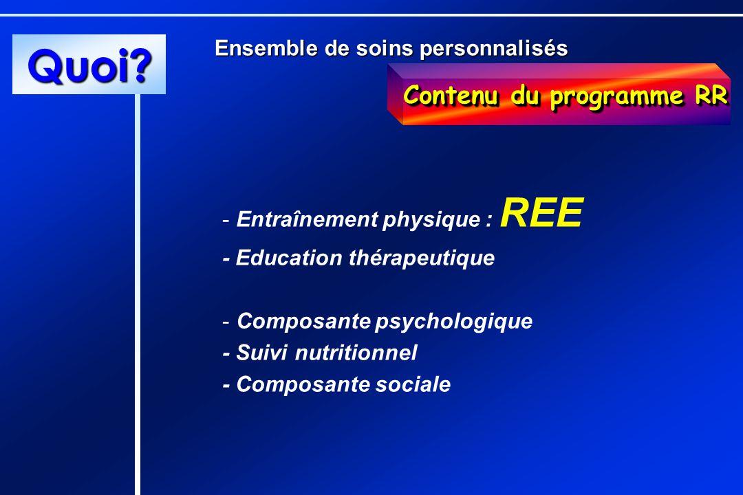 Contenu du programme RR - Entraînement physique : REE - Education thérapeutique - Composante psychologique - Suivi nutritionnel - Composante sociale Quoi.