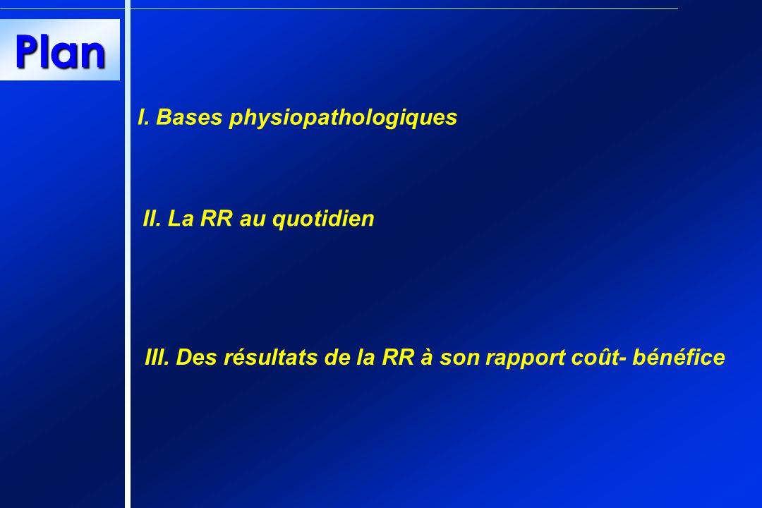 Plan I. Bases physiopathologiques III. Des résultats de la RR à son rapport coût- bénéfice II. La RR au quotidien