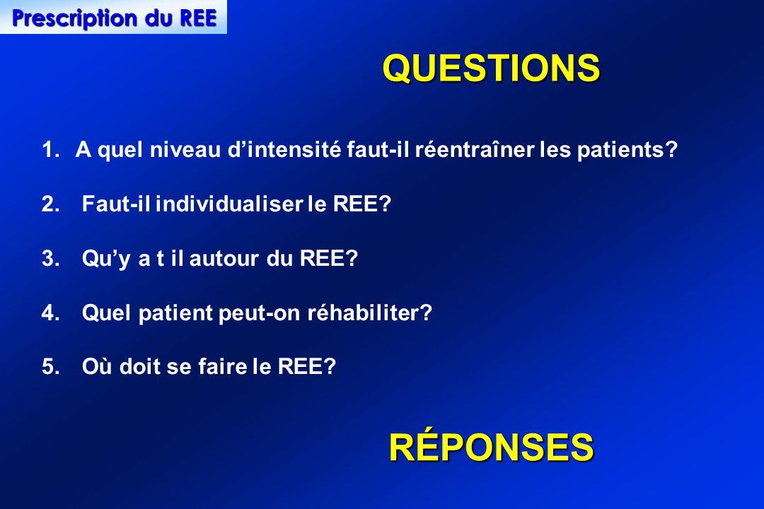 QUESTIONS 1.A quel niveau dintensité faut-il réentraîner les patients? 2. Faut-il individualiser le REE? 3. Quy a t il autour du REE? 4. Quel patient
