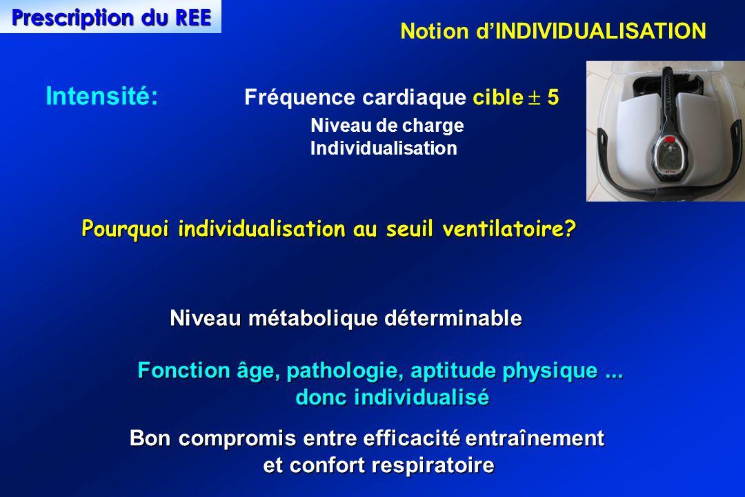 Intensité: Fréquence cardiaque cible 5 Niveau de charge Individualisation Niveau métabolique déterminable Niveau métabolique déterminable Pourquoi individualisation au seuil ventilatoire.