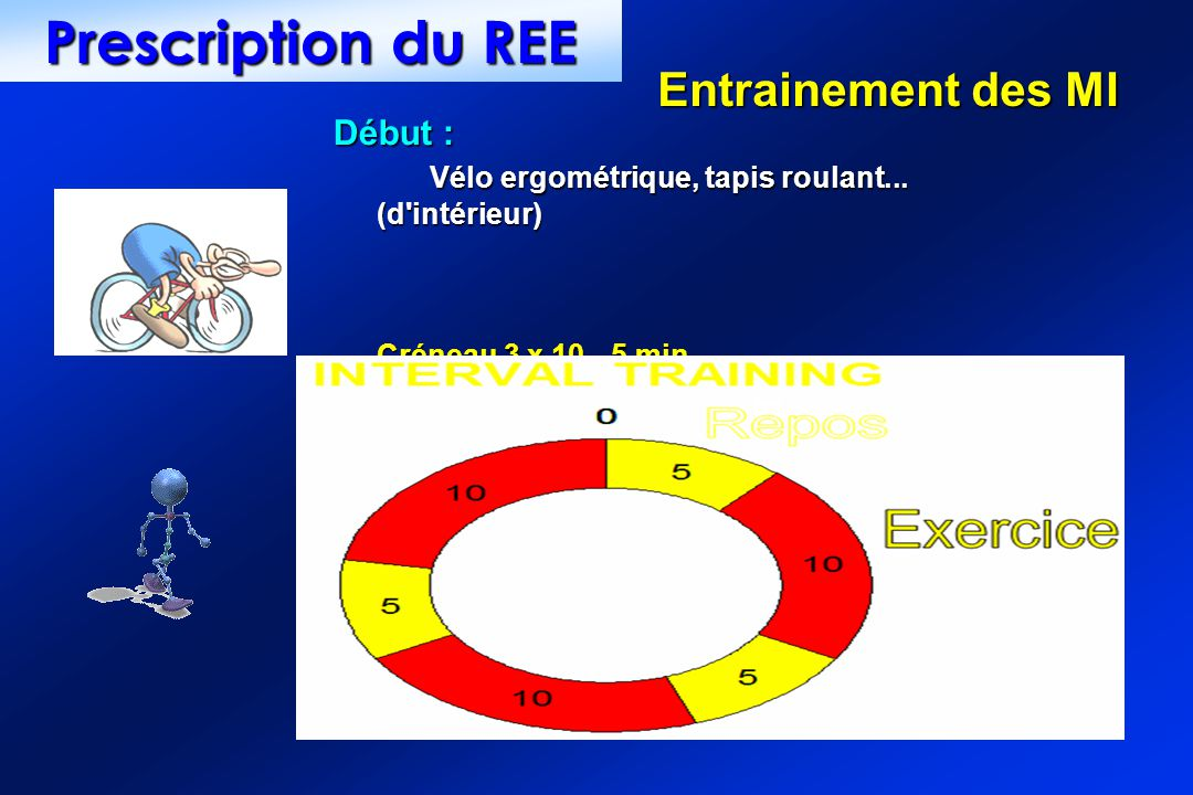 Début : Début : Vélo ergométrique, tapis roulant... (d'intérieur) Créneau 3 x 10 - 5 min Entrainement des MI Prescription du REE