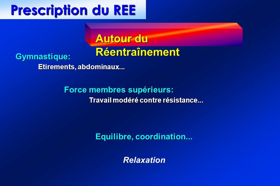Gymnastique: Gymnastique: Etirements, abdominaux... Autour du Réentraînement Force membres supérieurs: Travail modéré contre résistance... Equilibre,