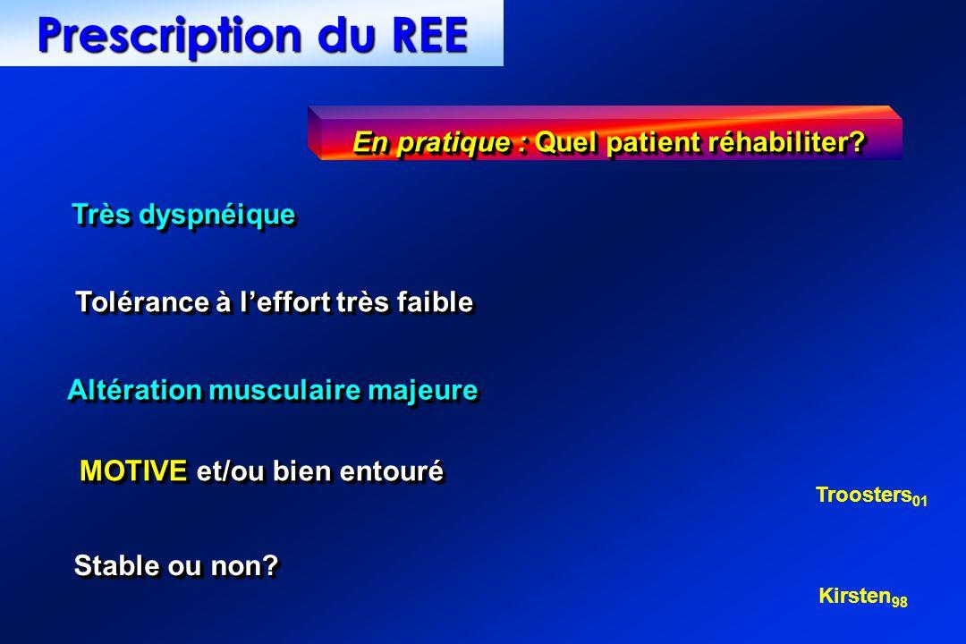 En pratique : Quel patient réhabiliter? Très dyspnéique Tolérance à leffort très faible Tolérance à leffort très faible Altération musculaire majeure
