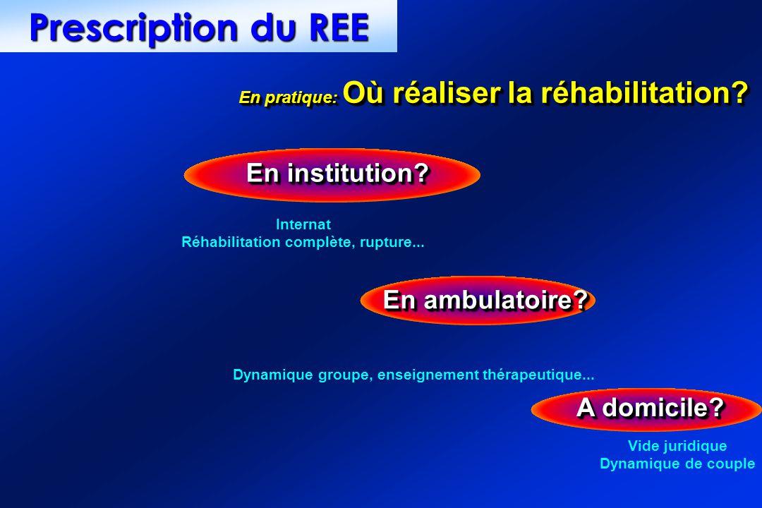 En pratique: Où réaliser la réhabilitation? En institution? En ambulatoire? A domicile? Internat Réhabilitation complète, rupture... Dynamique groupe,