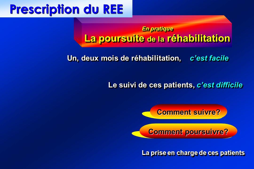 En pratique La poursuite de la réhabilitation En pratique La poursuite de la réhabilitation Un, deux mois de réhabilitation, cest facile cest difficile Le suivi de ces patients, Comment suivre.