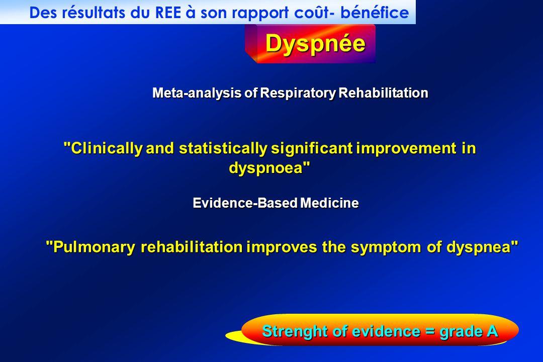 Dyspnée Meta-analysis of Respiratory Rehabilitation