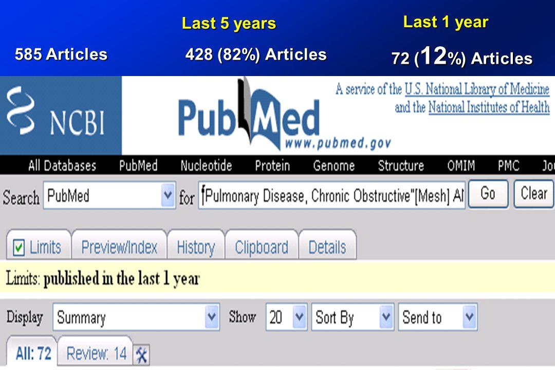 585 Articles 428 (82%) Articles Last 5 years 72 ( 12 %) Articles Last 1 year