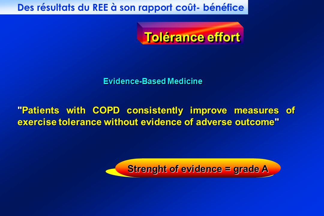 Tolérance effort Evidence-Based Medicine Patients with COPD consistently improve measures of exercise tolerance without evidence of adverse outcome Strenght of evidence = grade A Des résultats du REE à son rapport coût- bénéfice