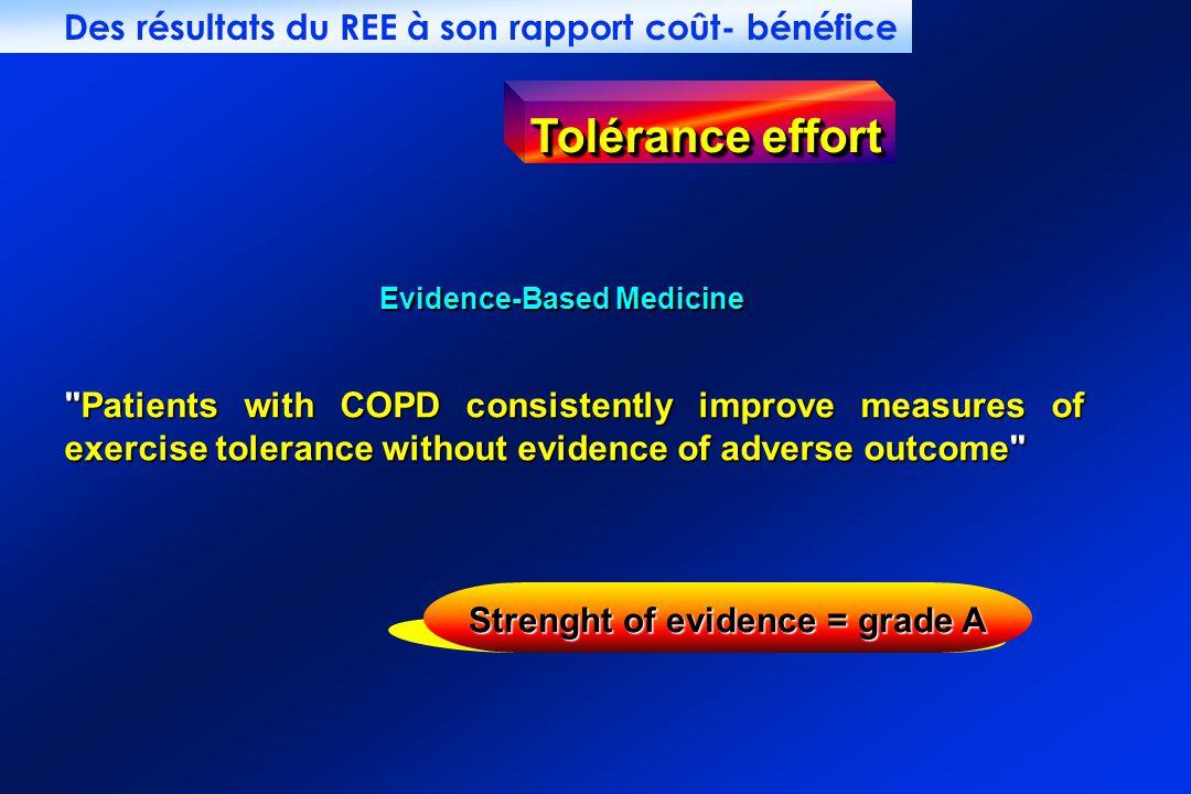 Tolérance effort Evidence-Based Medicine
