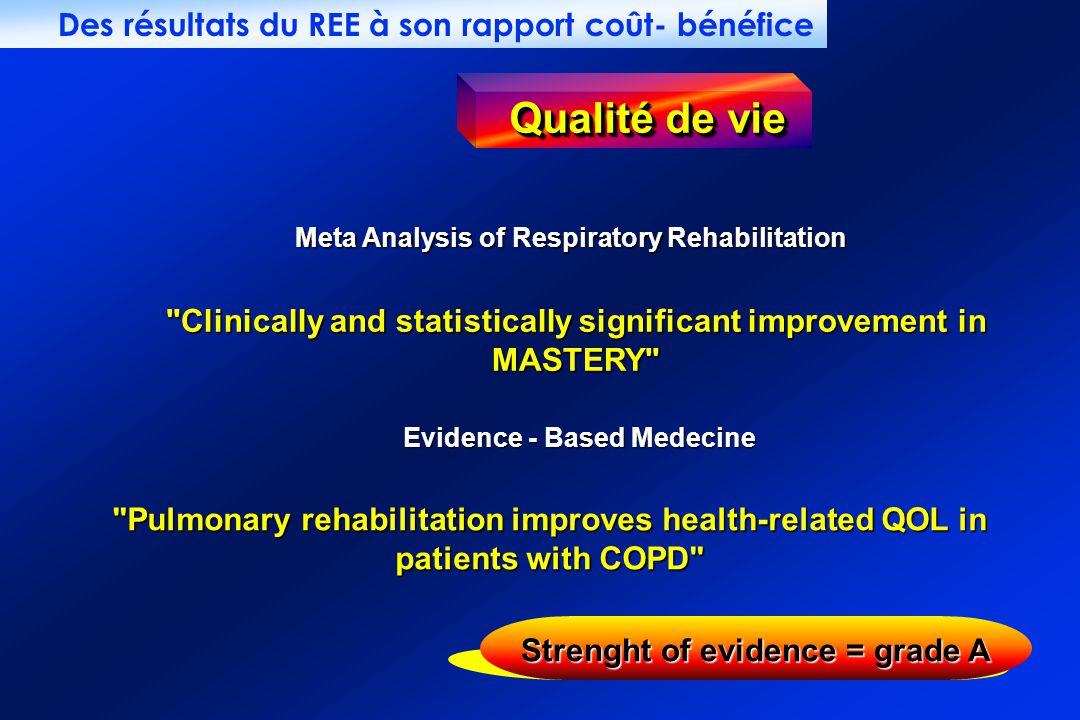 Qualité de vie Meta Analysis of Respiratory Rehabilitation Evidence - Based Medecine