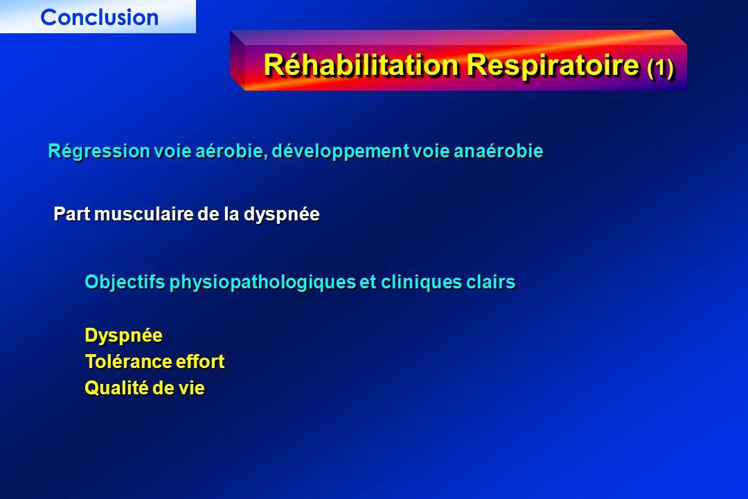 Conclusion Régression voie aérobie, développement voie anaérobie Réhabilitation Respiratoire (1) Part musculaire de la dyspnée Objectifs physiopathologiques et cliniques clairs Dyspnée Tolérance effort Qualité de vie
