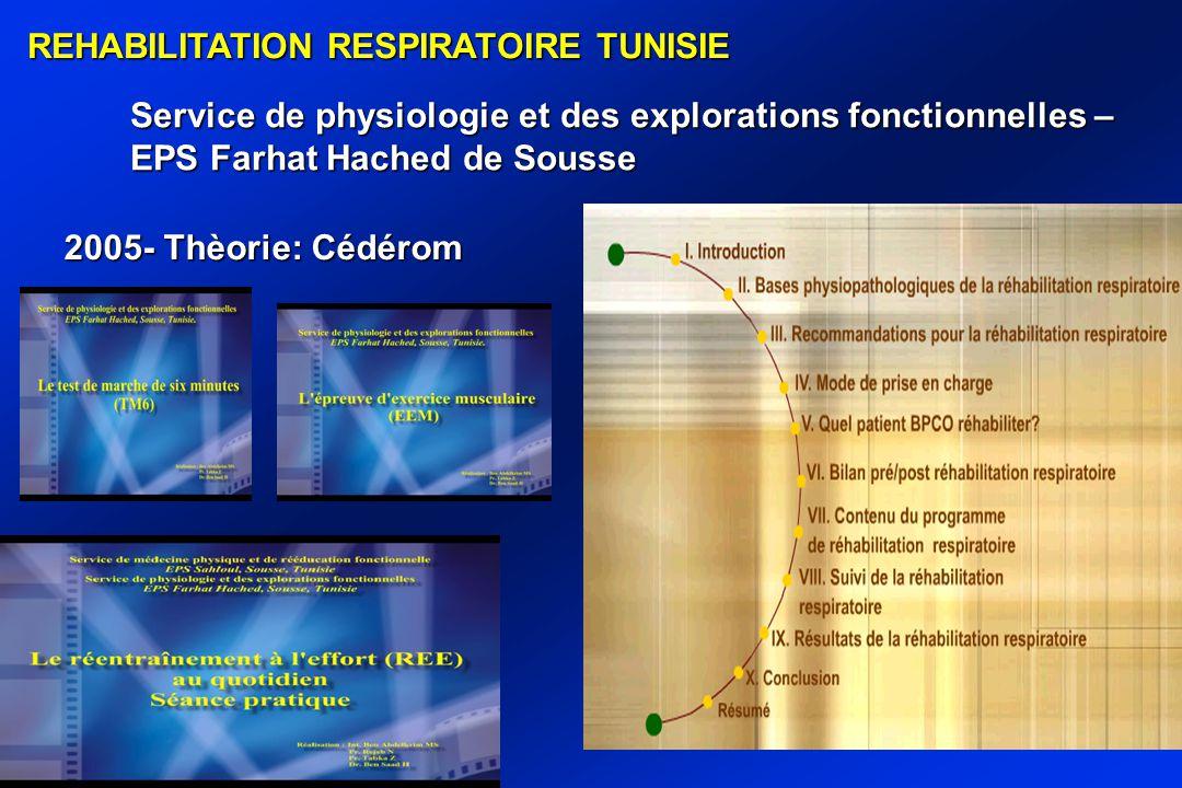 REHABILITATION RESPIRATOIRE TUNISIE Service de physiologie et des explorations fonctionnelles – EPS Farhat Hached de Sousse 2005- Thèorie: Cédérom