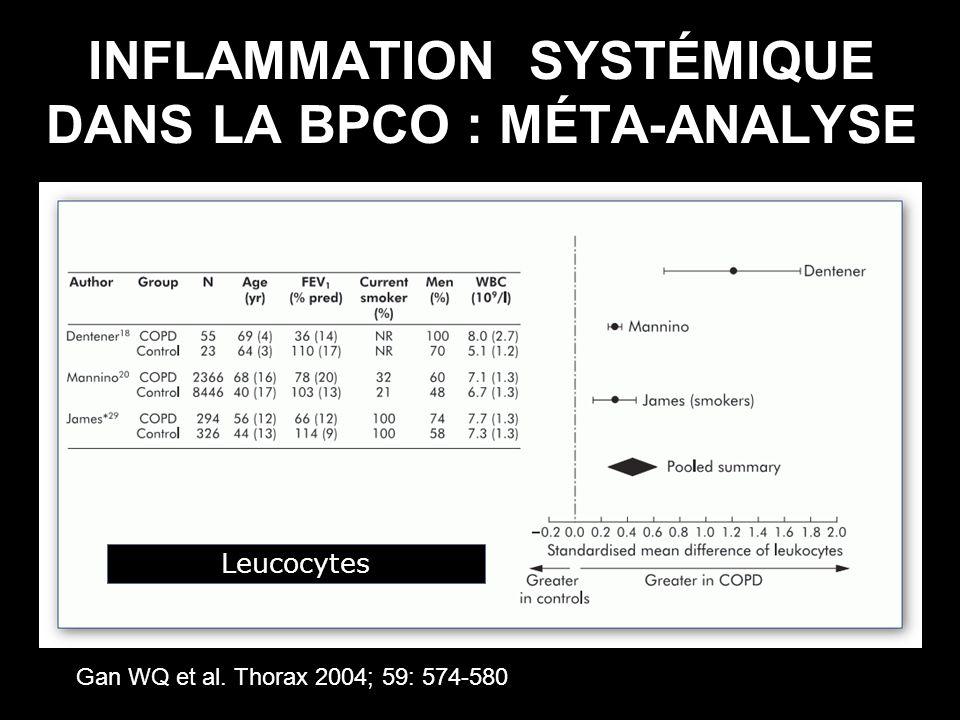 INFLAMMATION SYSTÉMIQUE DANS LA BPCO : MÉTA-ANALYSE Gan WQ et al. Thorax 2004; 59: 574-580 Leucocytes