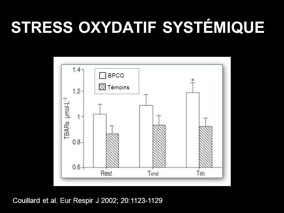 MECANISMES DE LINFLAMMATION SYSTEMIQUE Déclin fonction P Charge ventilatoire muscle diaphragmatique Cyt.