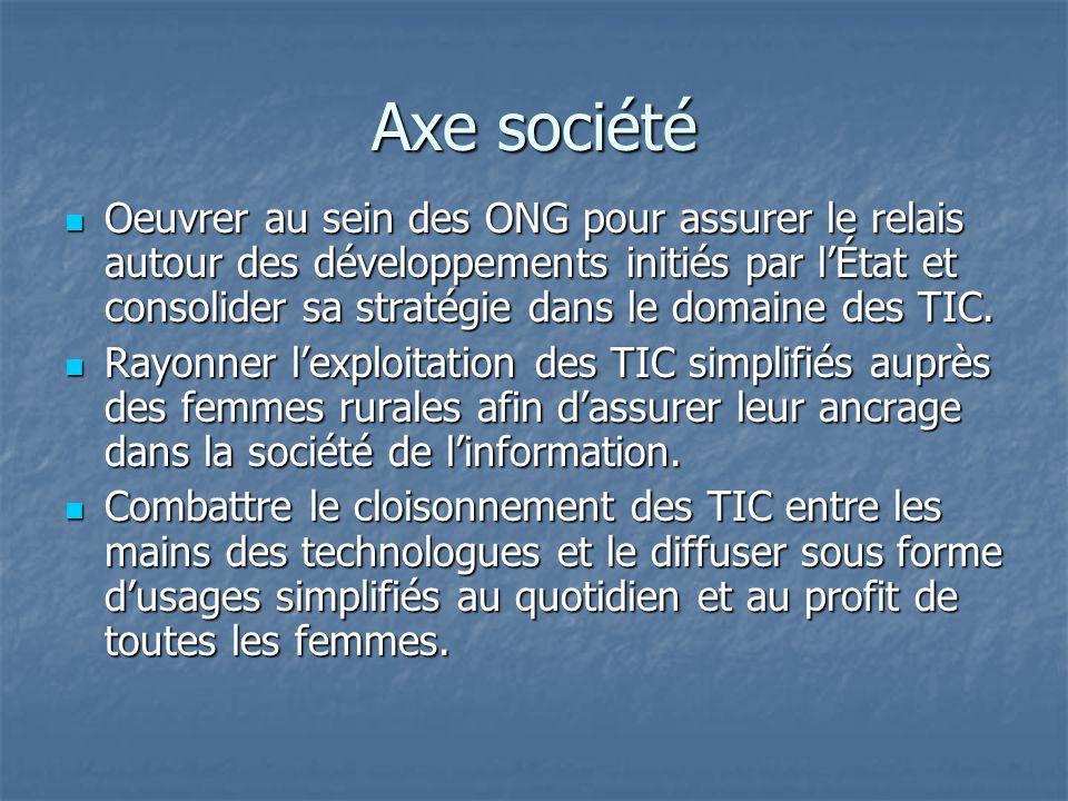 Axe société Oeuvrer au sein des ONG pour assurer le relais autour des développements initiés par lÉtat et consolider sa stratégie dans le domaine des TIC.