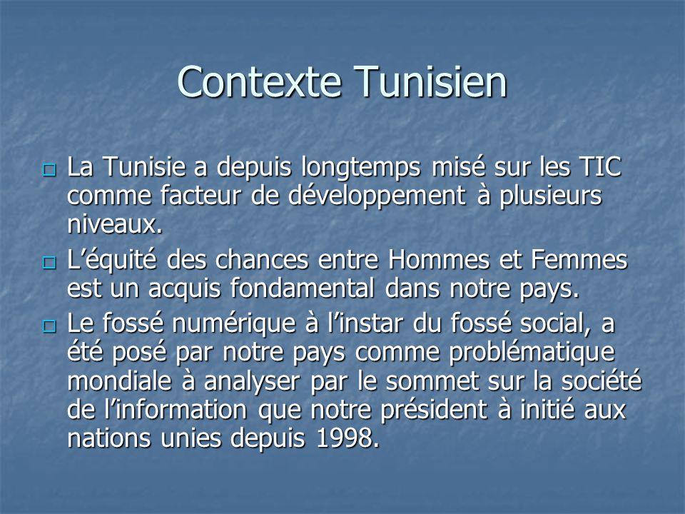 Acquis de la femme Tunisienne En 2003, les femmes représentent plus de 35% de la population active.