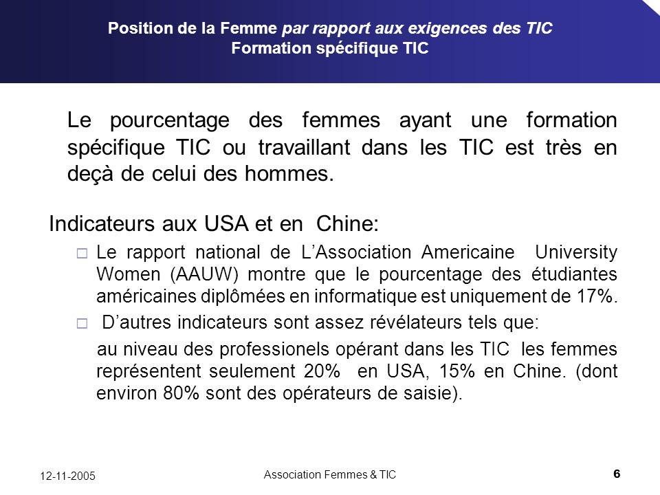 Association Femmes & TIC6 12-11-2005 Le pourcentage des femmes ayant une formation spécifique TIC ou travaillant dans les TIC est très en deçà de celui des hommes.