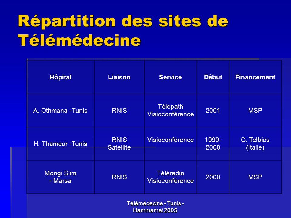 Télémédecine - Tunis - Hammamet 2005 Répartition des sites de Télémédecine HôpitalLiaisonServiceDébutFinancement A. Othmana -TunisRNIS Télépath Visioc