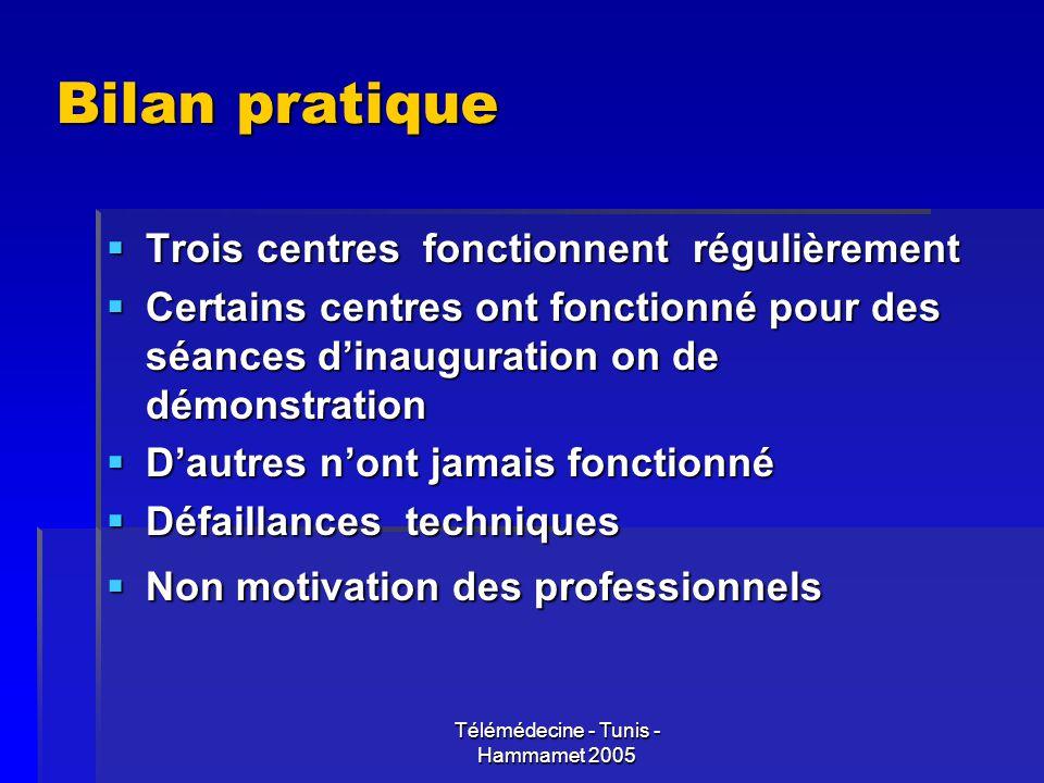 Télémédecine - Tunis - Hammamet 2005 Bilan pratique Trois centres fonctionnent régulièrement Trois centres fonctionnent régulièrement Certains centres
