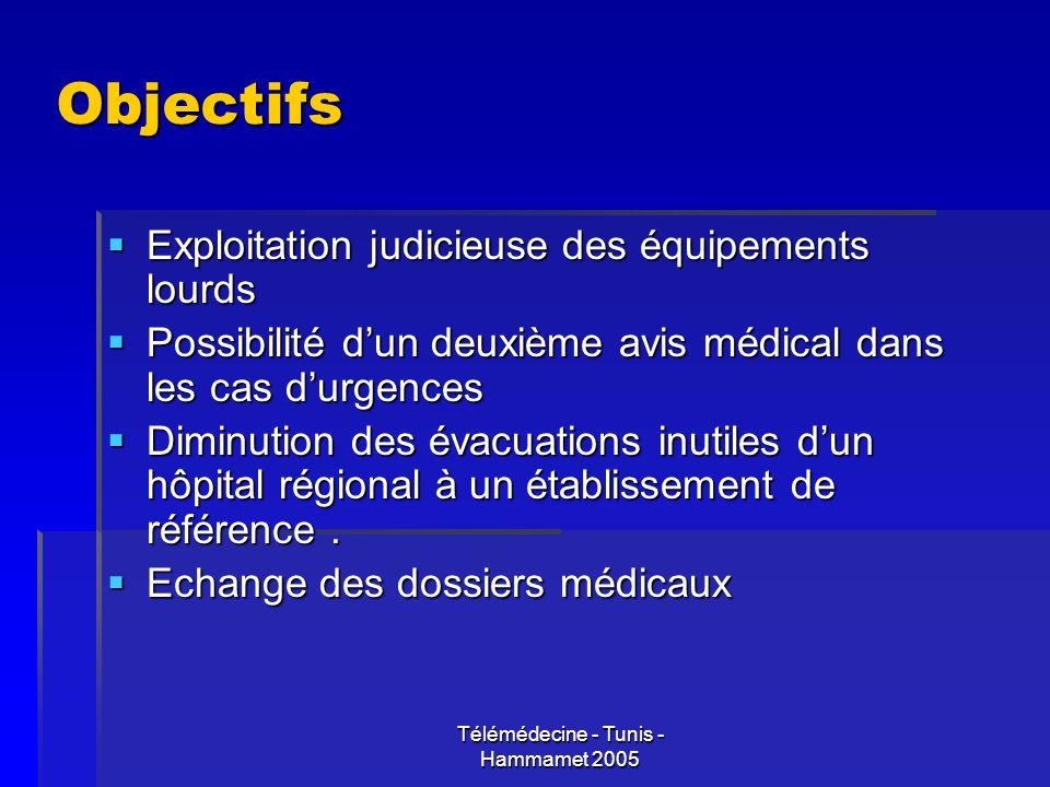 Télémédecine - Tunis - Hammamet 2005 Objectifs Exploitation judicieuse des équipements lourds Exploitation judicieuse des équipements lourds Possibili