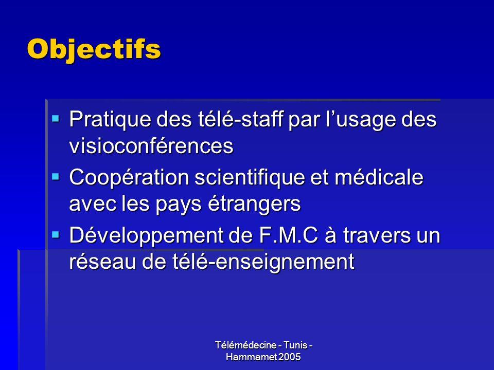 Télémédecine - Tunis - Hammamet 2005 Comité Nationale de Télémédecine Création en Mai 1996 Création en Mai 1996 Composition : Composition : Directeur général du MSP (président) Directeur général du MSP (président) Représentant du Ministère de la Recherche Scientifique et de la Technologie Représentant du Ministère de la Recherche Scientifique et de la Technologie Représentant du Secrétariat dEtat lInformatique et de lInternet Représentant du Secrétariat dEtat lInformatique et de lInternet Représentant de Tunisie Telecom Représentant de Tunisie Telecom Directeur général du Centre dInformatique Médicale du Ministère de la Santé Publique (CIMSP) Directeur général du Centre dInformatique Médicale du Ministère de la Santé Publique (CIMSP) Réunions annuelles avec les directeurs des hôpitaux et les chefs de services concernés.