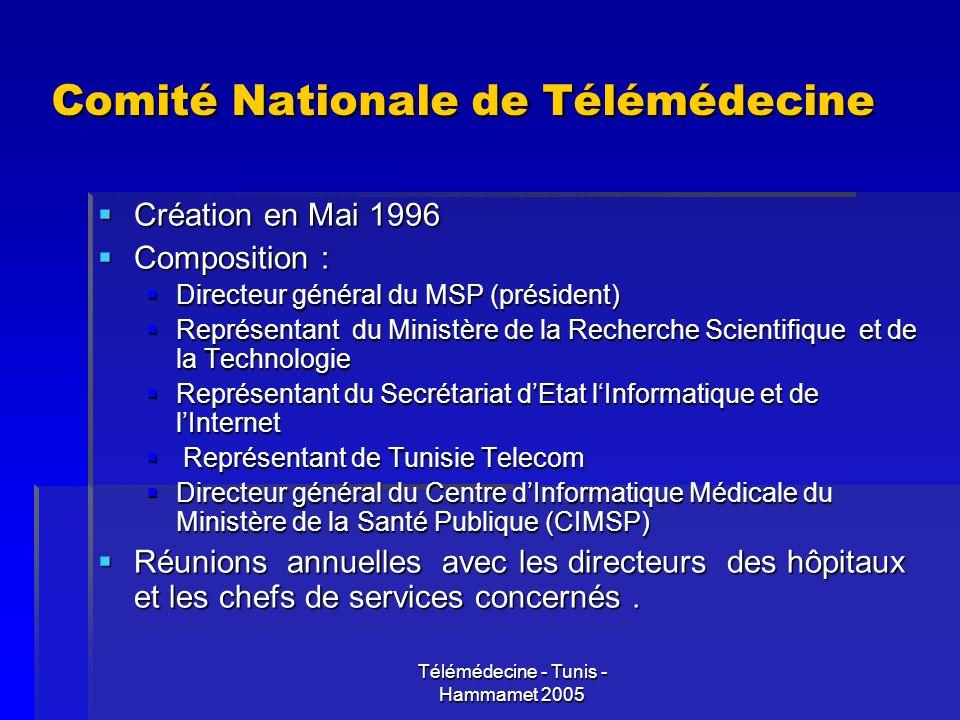 Télémédecine - Tunis - Hammamet 2005 Situation actuelle 20 sites : Visio conférence : 18 Visio conférence : 18 Téléradiologie : 13 Téléradiologie : 13 Télépathologie : 3 Télépathologie : 3 Téléophtalmologie: 2 Téléophtalmologie: 2