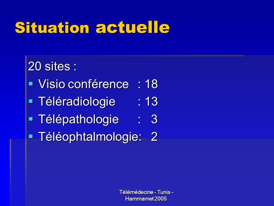 Télémédecine - Tunis - Hammamet 2005 Types de moyens de communication RNIS* : 17 RNIS* : 17 Satellite** : 2 Satellite** : 2 Internet : 2 Internet : 2 * : Réseau Numérique à Intégration de Service * : Réseau Numérique à Intégration de Service ** : En plus